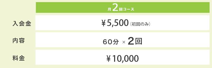 ギターコース料金