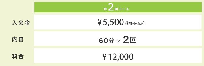 オンライン上級者コース